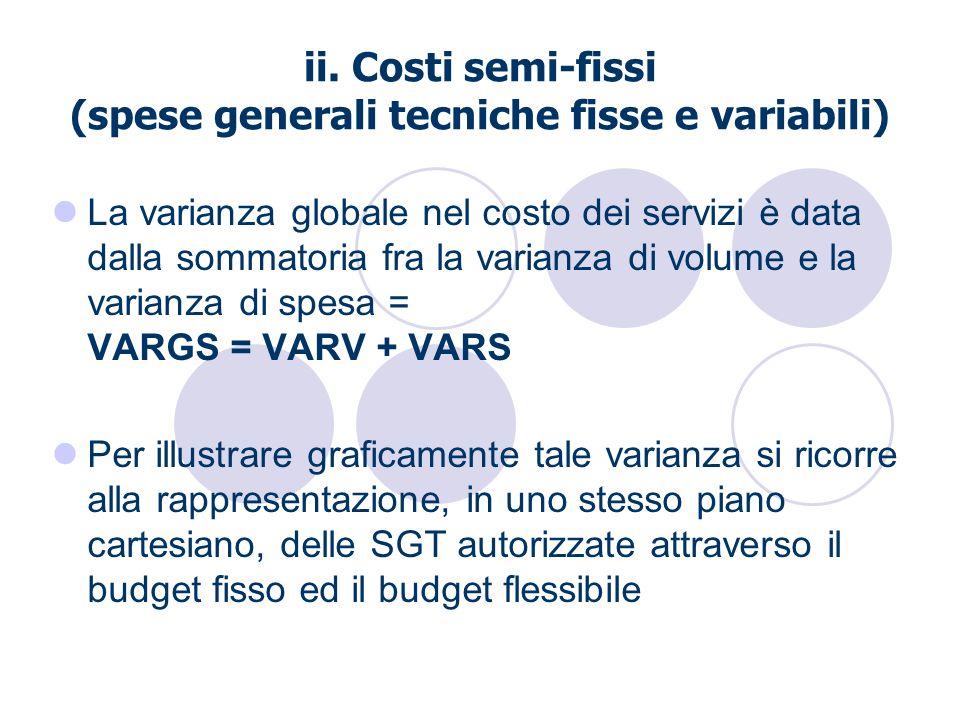 ii. Costi semi-fissi (spese generali tecniche fisse e variabili) La varianza globale nel costo dei servizi è data dalla sommatoria fra la varianza di