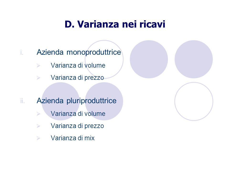 D. Varianza nei ricavi i. Azienda monoproduttrice Varianza di volume Varianza di prezzo ii. Azienda pluriproduttrice Varianza di volume Varianza di pr