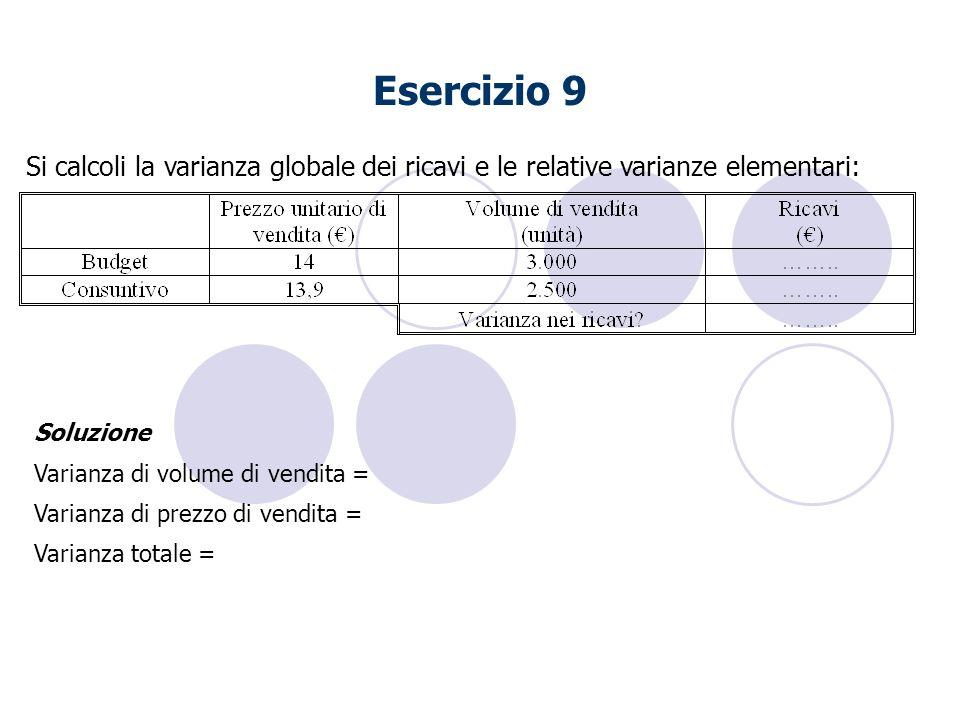 Esercizio 9 Si calcoli la varianza globale dei ricavi e le relative varianze elementari: Soluzione Varianza di volume di vendita = Varianza di prezzo