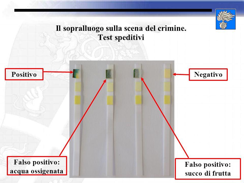Il sopralluogo sulla scena del crimine. Test speditivi Positivo Negativo Falso positivo: acqua ossigenata Falso positivo: succo di frutta