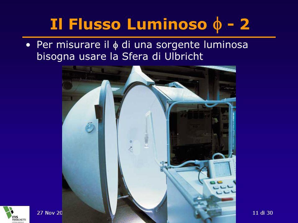 27 Nov 2008La luce e la sua misura11 di 30 Il Flusso Luminoso - 2 Per misurare il di una sorgente luminosa bisogna usare la Sfera di Ulbricht