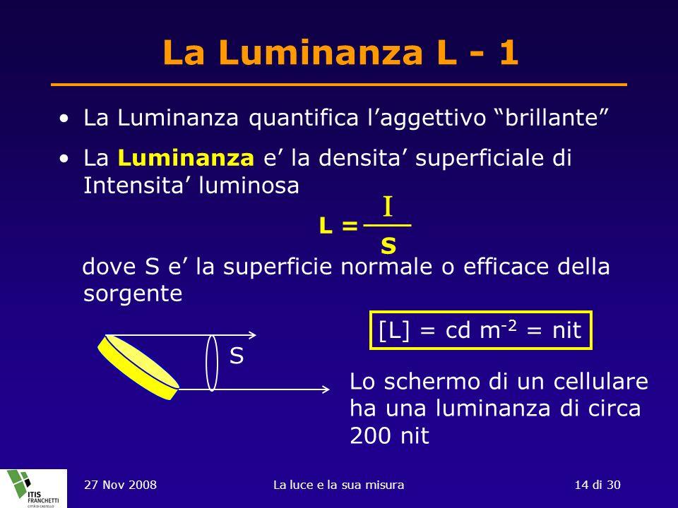 27 Nov 2008La luce e la sua misura14 di 30 La Luminanza L - 1 La Luminanza quantifica laggettivo brillante La Luminanza e la densita superficiale di Intensita luminosa L = dove S e la superficie normale o efficace della sorgente S S [L] = cd m -2 = nit Lo schermo di un cellulare ha una luminanza di circa 200 nit