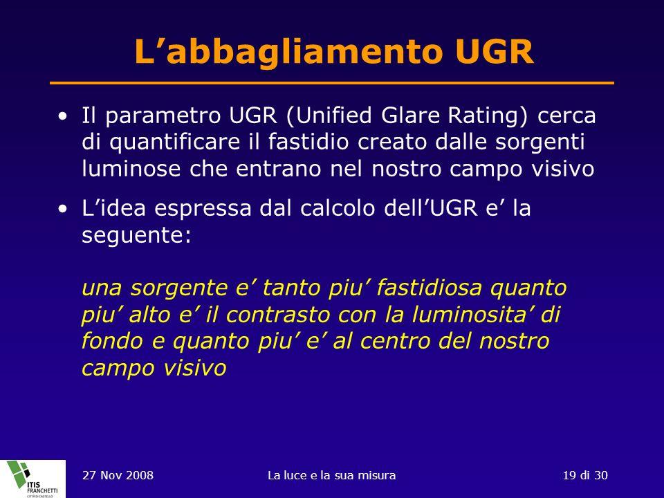 27 Nov 2008La luce e la sua misura19 di 30 Labbagliamento UGR Il parametro UGR (Unified Glare Rating) cerca di quantificare il fastidio creato dalle s