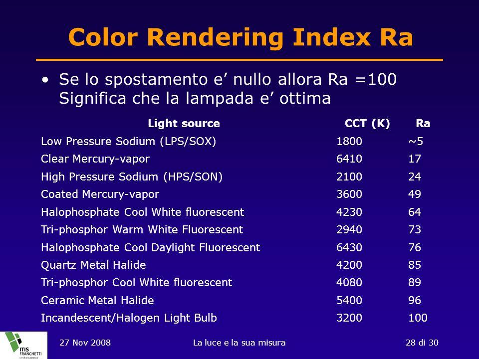 27 Nov 2008La luce e la sua misura28 di 30 Color Rendering Index Ra Se lo spostamento e nullo allora Ra =100 Significa che la lampada e ottima Light sourceCCT (K)Ra Low Pressure Sodium (LPS/SOX)1800~5 Clear Mercury-vapor641017 High Pressure Sodium (HPS/SON)210024 Coated Mercury-vapor360049 Halophosphate Cool White fluorescent423064 Tri-phosphor Warm White Fluorescent294073 Halophosphate Cool Daylight Fluorescent643076 Quartz Metal Halide420085 Tri-phosphor Cool White fluorescent408089 Ceramic Metal Halide540096 Incandescent/Halogen Light Bulb3200100