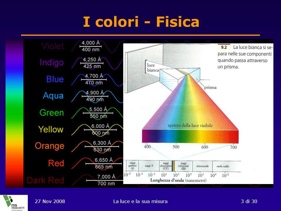 27 Nov 2008La luce e la sua misura3 di 30 I colori - Fisica