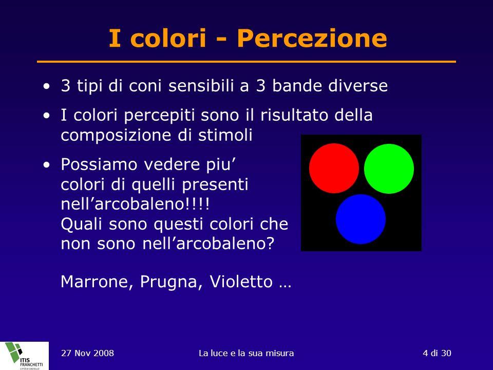 27 Nov 2008La luce e la sua misura4 di 30 I colori - Percezione 3 tipi di coni sensibili a 3 bande diverse I colori percepiti sono il risultato della composizione di stimoli Possiamo vedere piu colori di quelli presenti nellarcobaleno!!!.