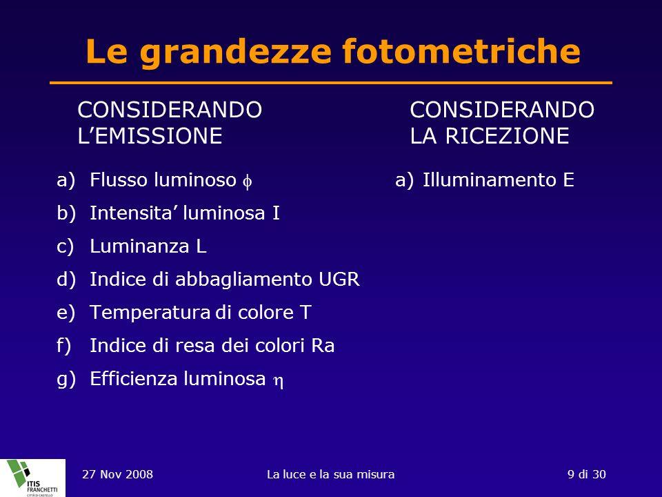 27 Nov 2008La luce e la sua misura9 di 30 Le grandezze fotometriche a)Flusso luminoso b)Intensita luminosa I c)Luminanza L d)Indice di abbagliamento UGR e)Temperatura di colore T f)Indice di resa dei colori Ra g)Efficienza luminosa a)Illuminamento E CONSIDERANDO LEMISSIONE CONSIDERANDO LA RICEZIONE