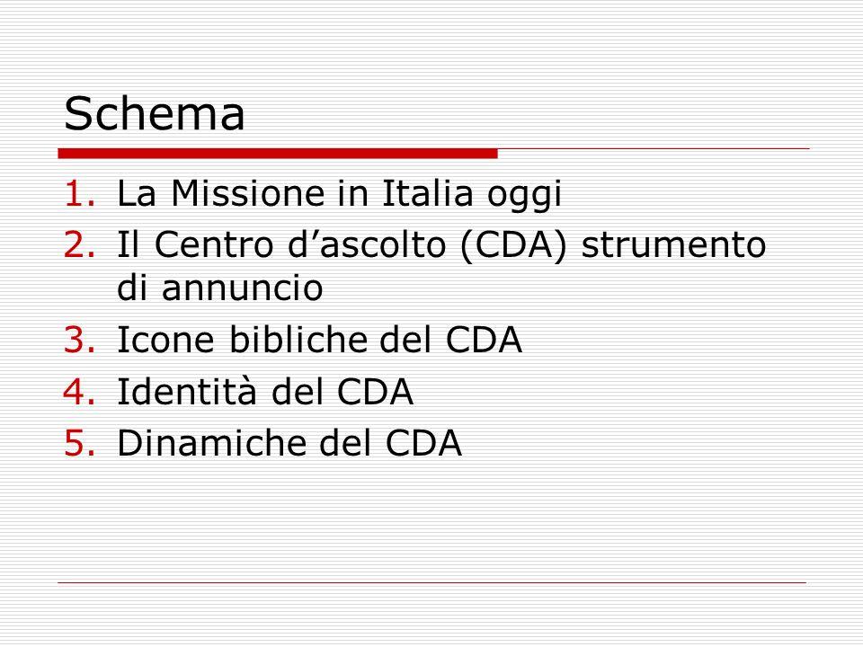 1.La Missione in Italia oggi Benedetto XVI, Omelia al Convegno ecclesiale di Verona, nov.