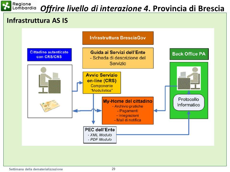 Settimana della dematerializzazione 29 Offrire livello di interazione 4. Provincia di Brescia Infrastruttura AS IS