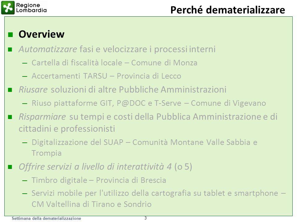 Settimana della dematerializzazione Overview Automatizzare fasi e velocizzare i processi interni – Cartella di fiscalità locale – Comune di Monza – Ac