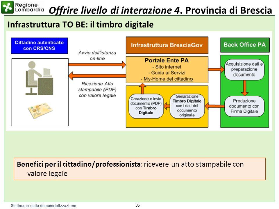 Settimana della dematerializzazione 35 Offrire livello di interazione 4. Provincia di Brescia Infrastruttura TO BE: il timbro digitale Benefici per il