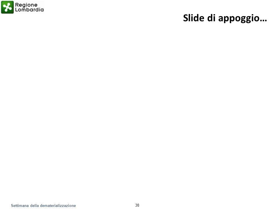 Settimana della dematerializzazione 38 Slide di appoggio…