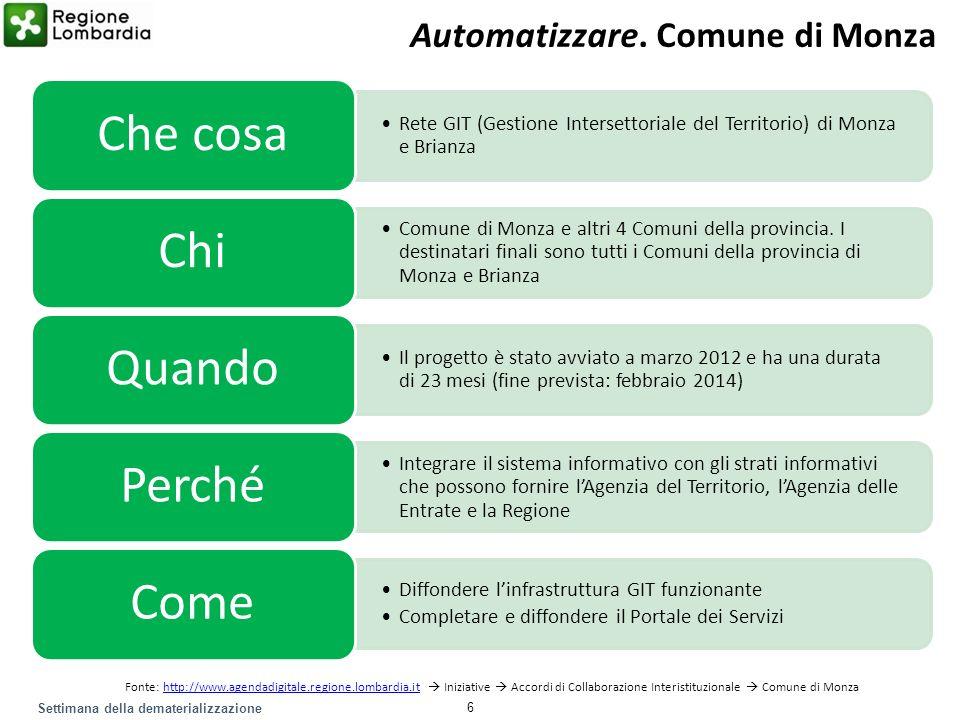 Settimana della dematerializzazione Rete GIT (Gestione Intersettoriale del Territorio) di Monza e Brianza Che cosa Comune di Monza e altri 4 Comuni de