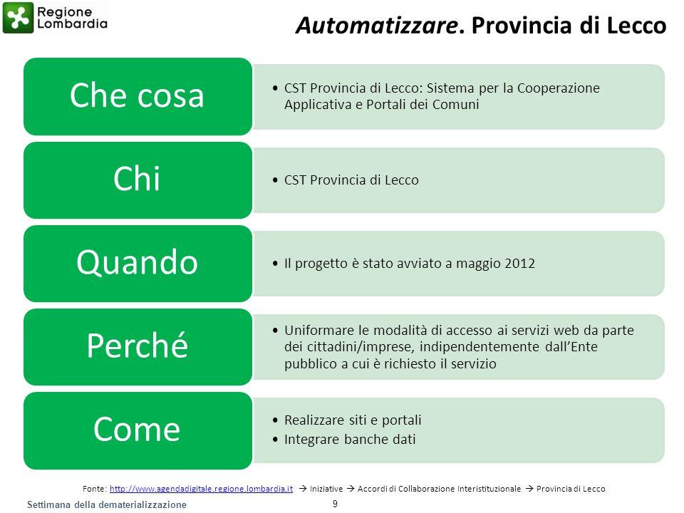 Settimana della dematerializzazione CST Provincia di Lecco: Sistema per la Cooperazione Applicativa e Portali dei Comuni Che cosa CST Provincia di Lec