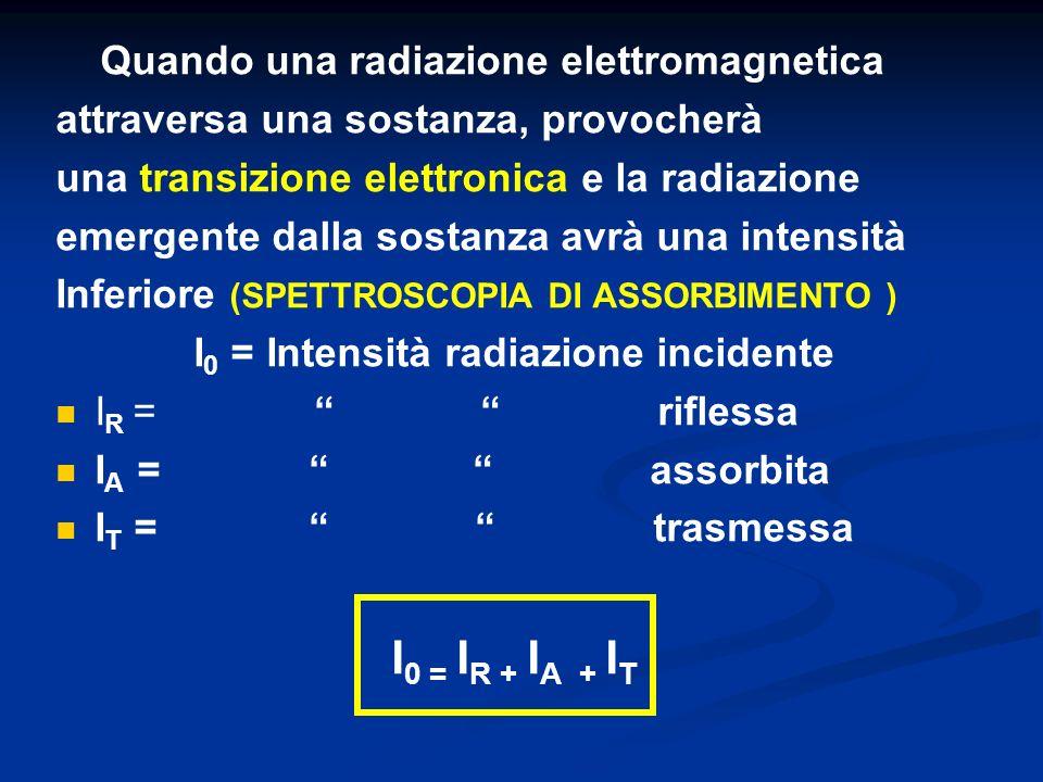 Quando una radiazione elettromagnetica attraversa una sostanza, provocherà una transizione elettronica e la radiazione emergente dalla sostanza avrà u