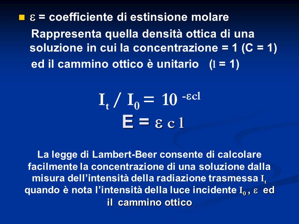 E = c l I t I 0, ed il cammino ottico I t / I 0 = 10 - cl E = c l La legge di Lambert-Beer consente di calcolare facilmente la concentrazione di una s