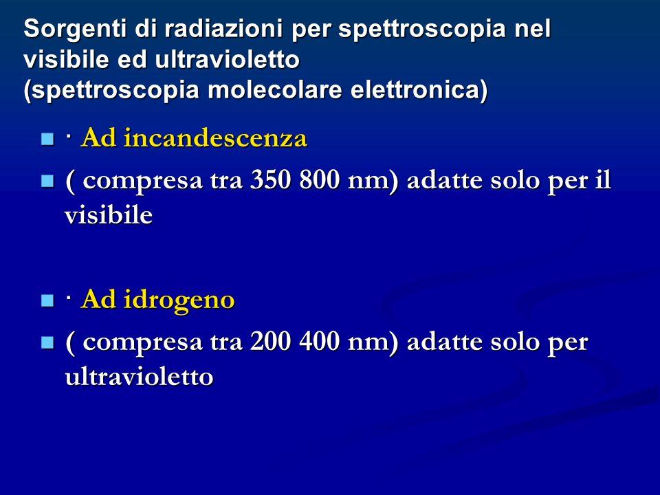 Sorgenti di radiazioni per spettroscopia nel visibile ed ultravioletto (spettroscopia molecolare elettronica) · Ad incandescenza · Ad incandescenza (