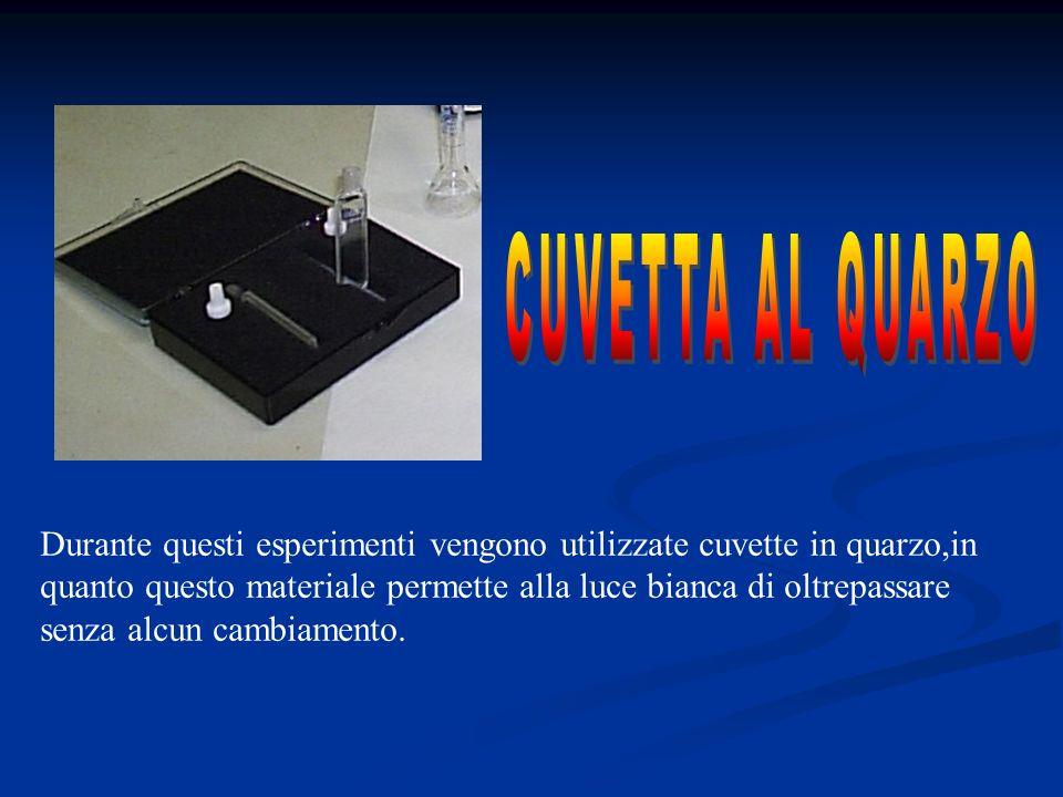 Durante questi esperimenti vengono utilizzate cuvette in quarzo,in quanto questo materiale permette alla luce bianca di oltrepassare senza alcun cambi