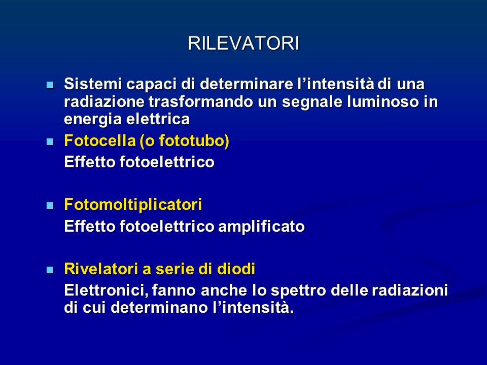 RILEVATORI Sistemi capaci di determinare lintensità di una radiazione trasformando un segnale luminoso in energia elettrica Sistemi capaci di determin