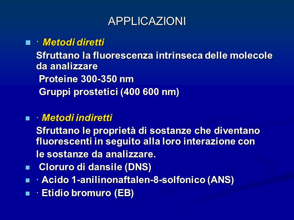 APPLICAZIONI · Metodi diretti · Metodi diretti Sfruttano la fluorescenza intrinseca delle molecole da analizzare Proteine 300-350 nm Proteine 300-350