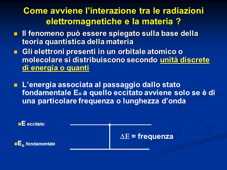 Sorgenti di radiazioni per spettroscopia nel visibile ed ultravioletto (spettroscopia molecolare elettronica) · Ad incandescenza · Ad incandescenza ( compresa tra 350 800 nm) adatte solo per il visibile ( compresa tra 350 800 nm) adatte solo per il visibile · Ad idrogeno · Ad idrogeno ( compresa tra 200 400 nm) adatte solo per ultravioletto ( compresa tra 200 400 nm) adatte solo per ultravioletto