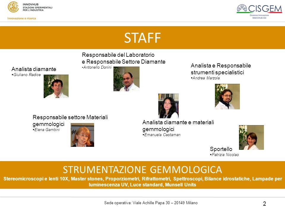 Sede operativa: Viale Achille Papa 30 – 20149 Milano 2 Analista e Responsabile strumenti specialistici Andrea Marzola Responsabile del Laboratorio e R
