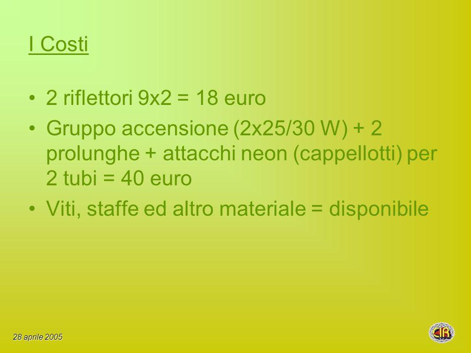 I Costi 2 riflettori 9x2 = 18 euro Gruppo accensione (2x25/30 W) + 2 prolunghe + attacchi neon (cappellotti) per 2 tubi = 40 euro Viti, staffe ed altro materiale = disponibile 28 aprile 2005