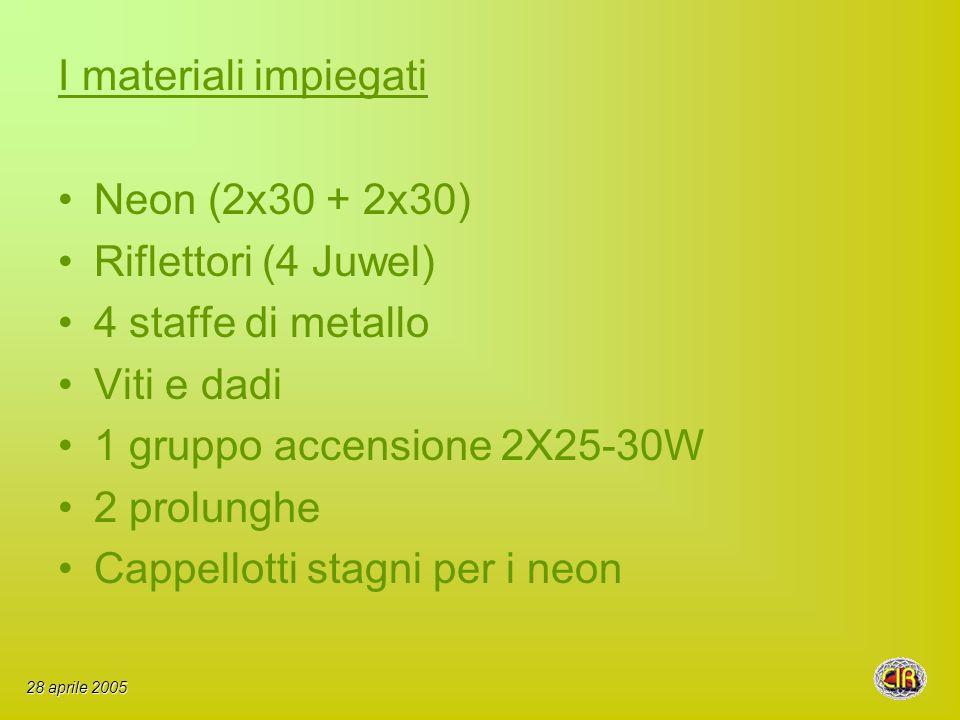 I materiali impiegati Neon (2x30 + 2x30) Riflettori (4 Juwel) 4 staffe di metallo Viti e dadi 1 gruppo accensione 2X25-30W 2 prolunghe Cappellotti stagni per i neon 28 aprile 2005