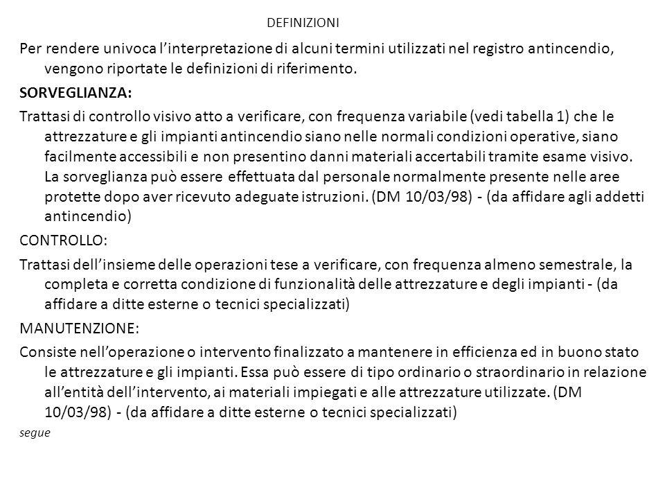 DEFINIZIONI Per rendere univoca linterpretazione di alcuni termini utilizzati nel registro antincendio, vengono riportate le definizioni di riferiment