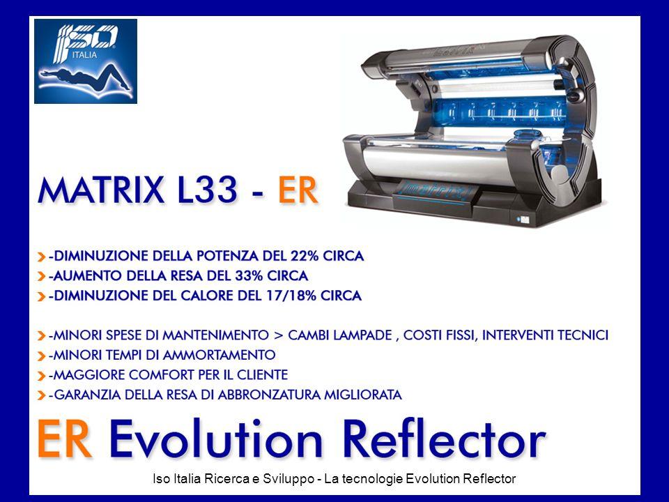 Iso Italia Ricerca e Sviluppo - La tecnologie Evolution Reflector