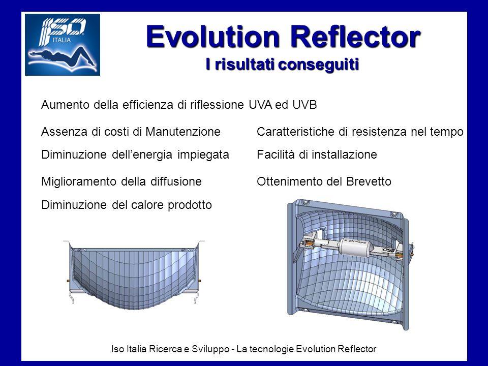 Iso Italia Ricerca e Sviluppo - La tecnologie Evolution Reflector Evolution Reflector I risultati conseguiti Aumento della efficienza di riflessione UVA ed UVB Diminuzione dellenergia impiegata Diminuzione del calore prodotto Miglioramento della diffusione Assenza di costi di ManutenzioneCaratteristiche di resistenza nel tempo Facilità di installazione Ottenimento del Brevetto