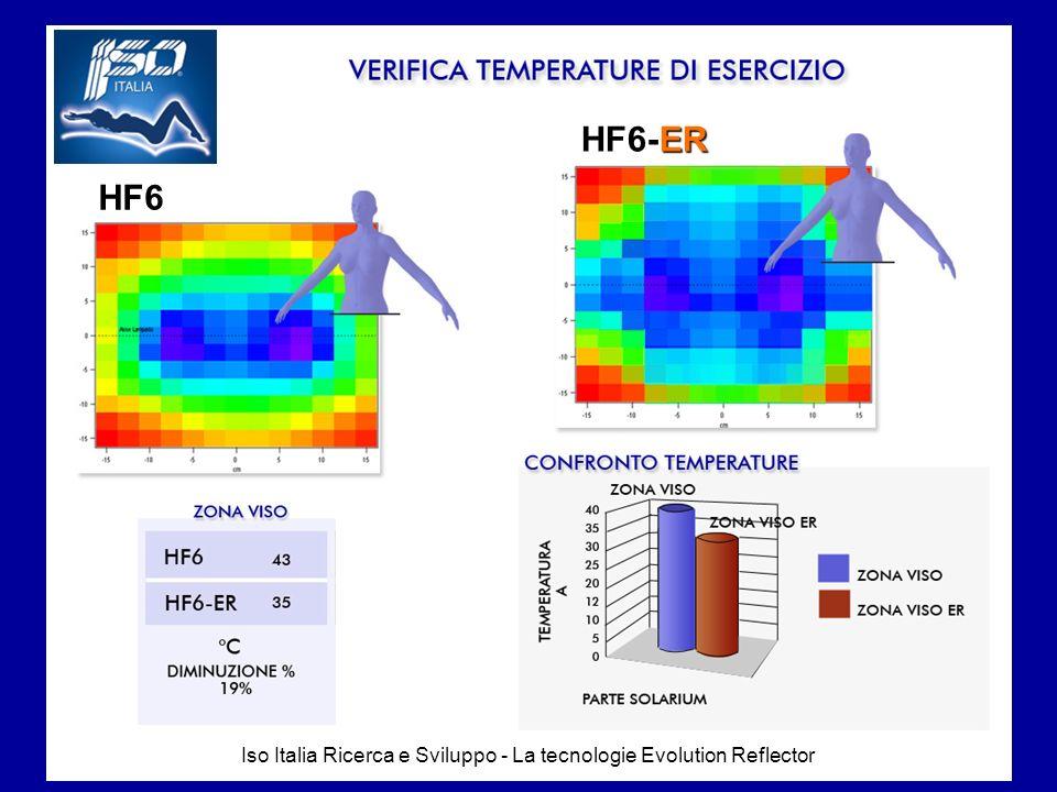 HF6-ER HF6