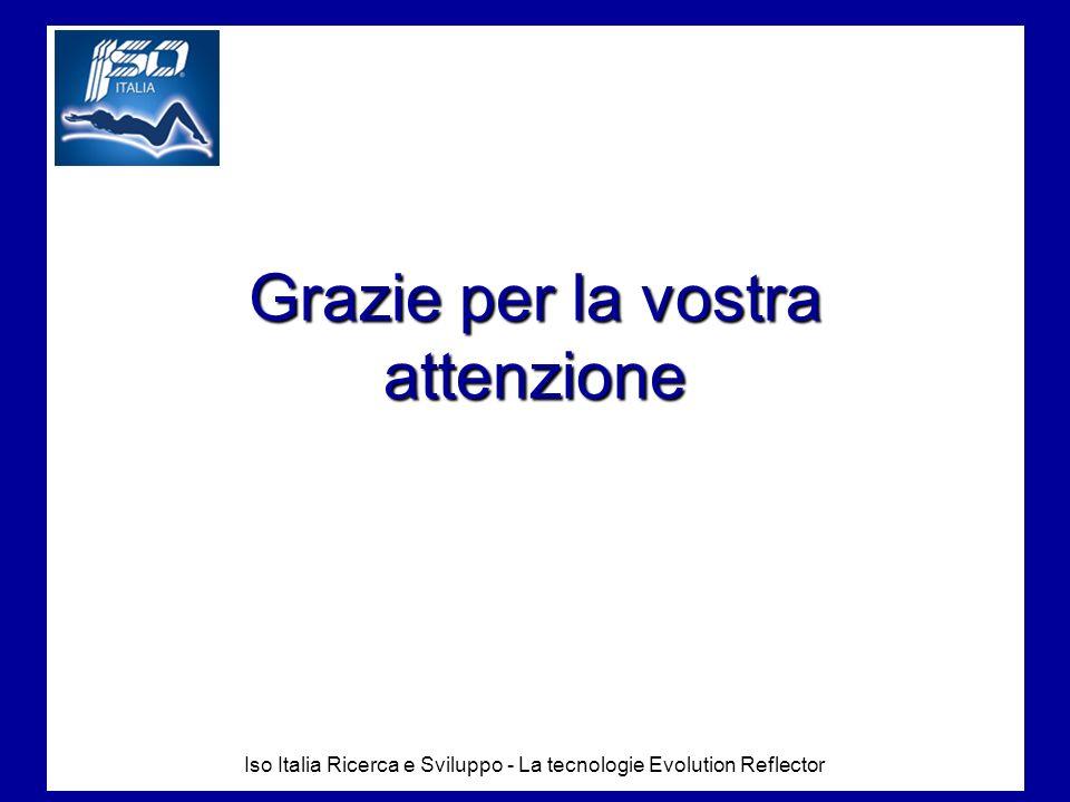 Iso Italia Ricerca e Sviluppo - La tecnologie Evolution Reflector Grazie per la vostra attenzione