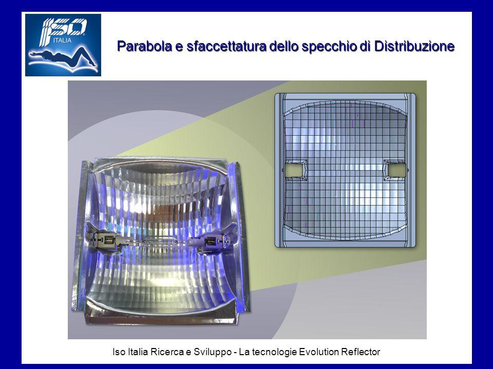 Iso Italia Ricerca e Sviluppo - La tecnologie Evolution Reflector Parabola e sfaccettatura dello specchio di Distribuzione