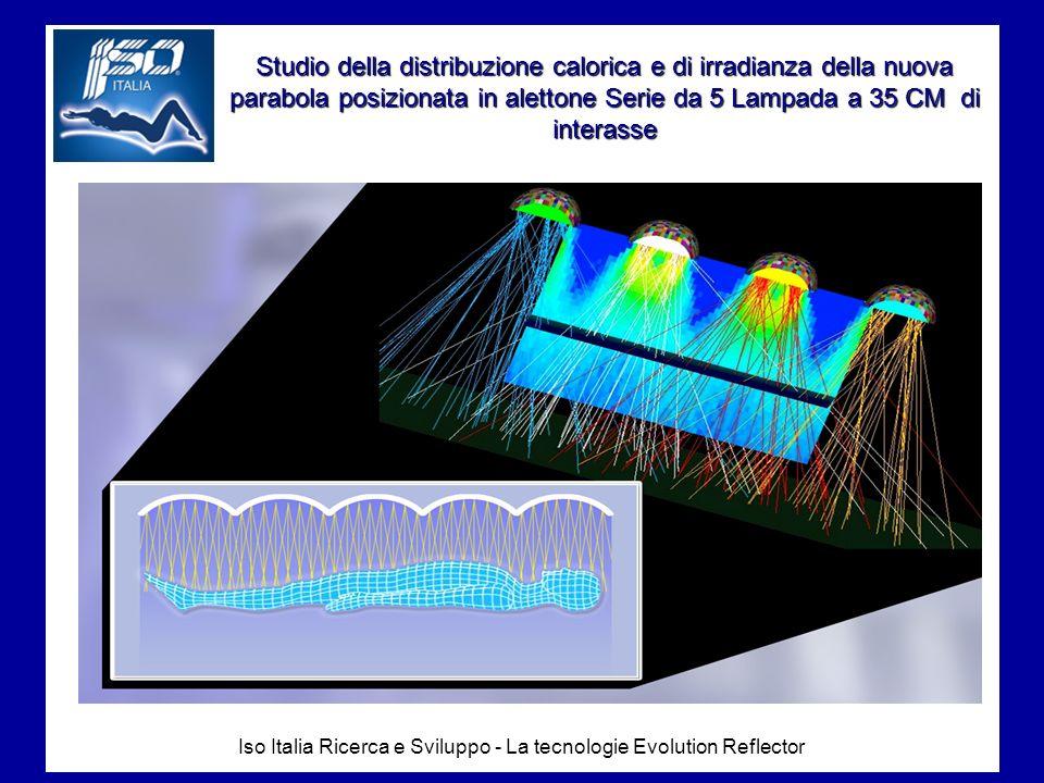 Iso Italia Ricerca e Sviluppo - La tecnologie Evolution Reflector Studio della distribuzione calorica e di irradianza della nuova parabola posizionata in alettone Serie da 5 Lampada a 35 CM di interasse