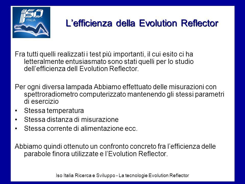 Iso Italia Ricerca e Sviluppo - La tecnologie Evolution Reflector Lefficienza della Evolution Reflector Fra tutti quelli realizzati i test più importanti, il cui esito ci ha letteralmente entusiasmato sono stati quelli per lo studio dellefficienza dell Evolution Reflector.