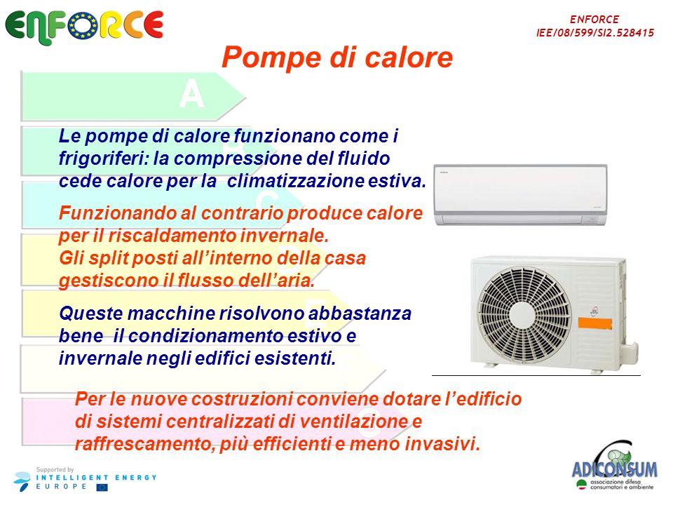 ENFORCE IEE/08/599/SI2.528415 Pompe di calore Le pompe di calore funzionano come i frigoriferi: la compressione del fluido cede calore per la climatiz
