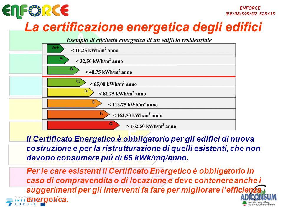 ENFORCE IEE/08/599/SI2.528415 La certificazione energetica degli edifici Il Certificato Energetico è obbligatorio per gli edifici di nuova costruzione