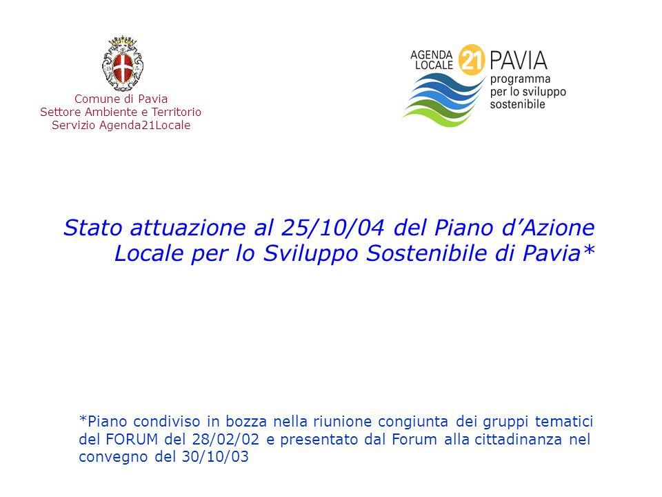 Stato attuazione al 25/10/04 del Piano dAzione Locale per lo Sviluppo Sostenibile di Pavia* *Piano condiviso in bozza nella riunione congiunta dei gru