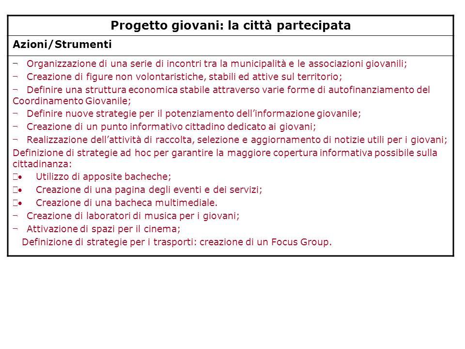 Progetto giovani: la città partecipata Azioni/Strumenti ¬ Organizzazione di una serie di incontri tra la municipalità e le associazioni giovanili; ¬ C