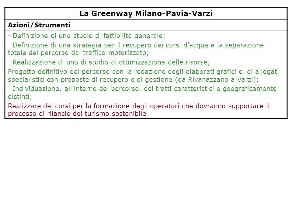 La Greenway Milano-Pavia-Varzi Azioni/Strumenti ¬ Definizione di uno studio di fattibilità generale; Definizione di una strategia per il recupero dei