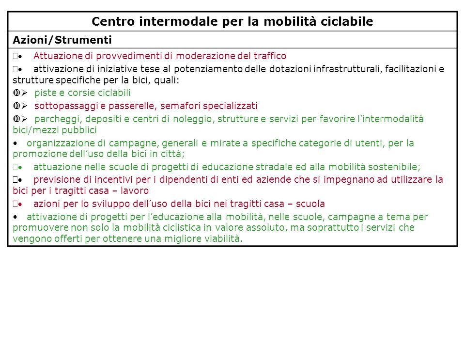 Centro intermodale per la mobilità ciclabile Azioni/Strumenti Attuazione di provvedimenti di moderazione del traffico attivazione di iniziative tese a