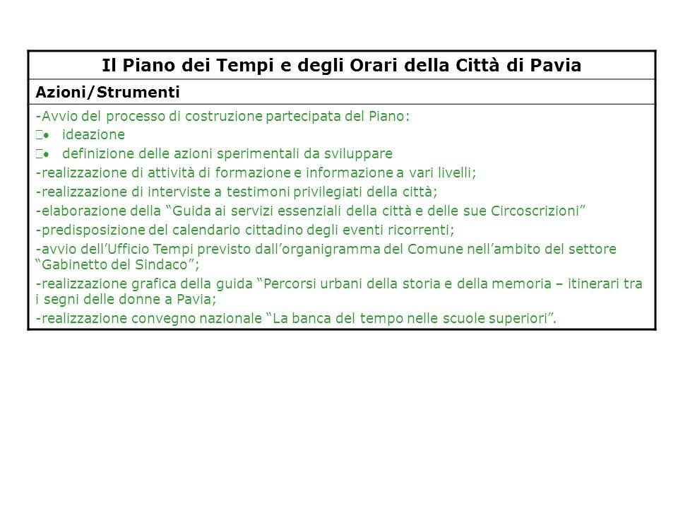 Il Piano dei Tempi e degli Orari della Città di Pavia Azioni/Strumenti -Avvio del processo di costruzione partecipata del Piano: ideazione definizione