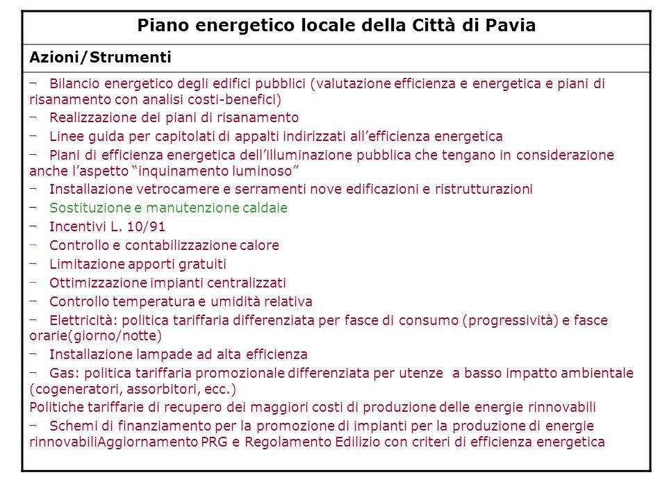 Piano energetico locale della Città di Pavia Azioni/Strumenti ¬ Bilancio energetico degli edifici pubblici (valutazione efficienza e energetica e pian