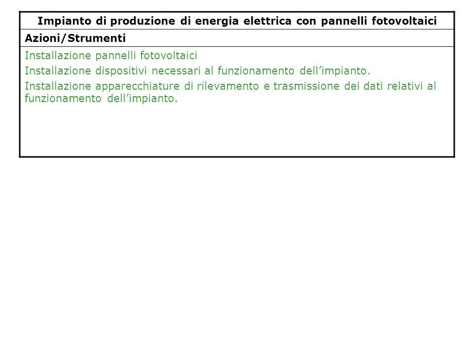Impianto di produzione di energia elettrica con pannelli fotovoltaici Azioni/Strumenti Installazione pannelli fotovoltaici Installazione dispositivi n