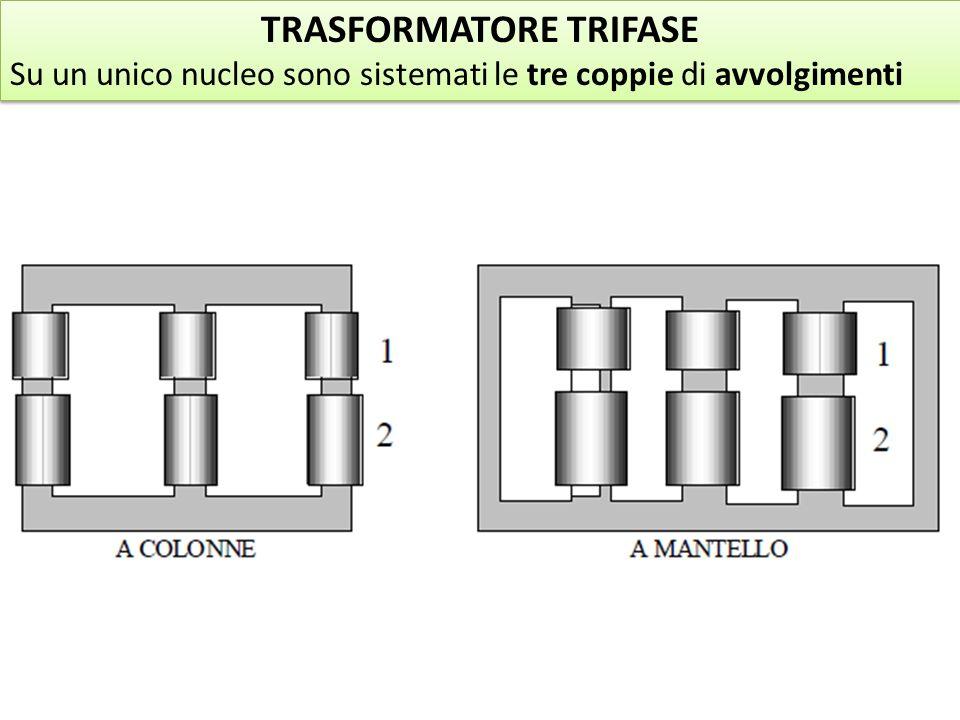 TRASFORMATORE TRIFASE Su un unico nucleo sono sistemati le tre coppie di avvolgimenti TRASFORMATORE TRIFASE Su un unico nucleo sono sistemati le tre coppie di avvolgimenti