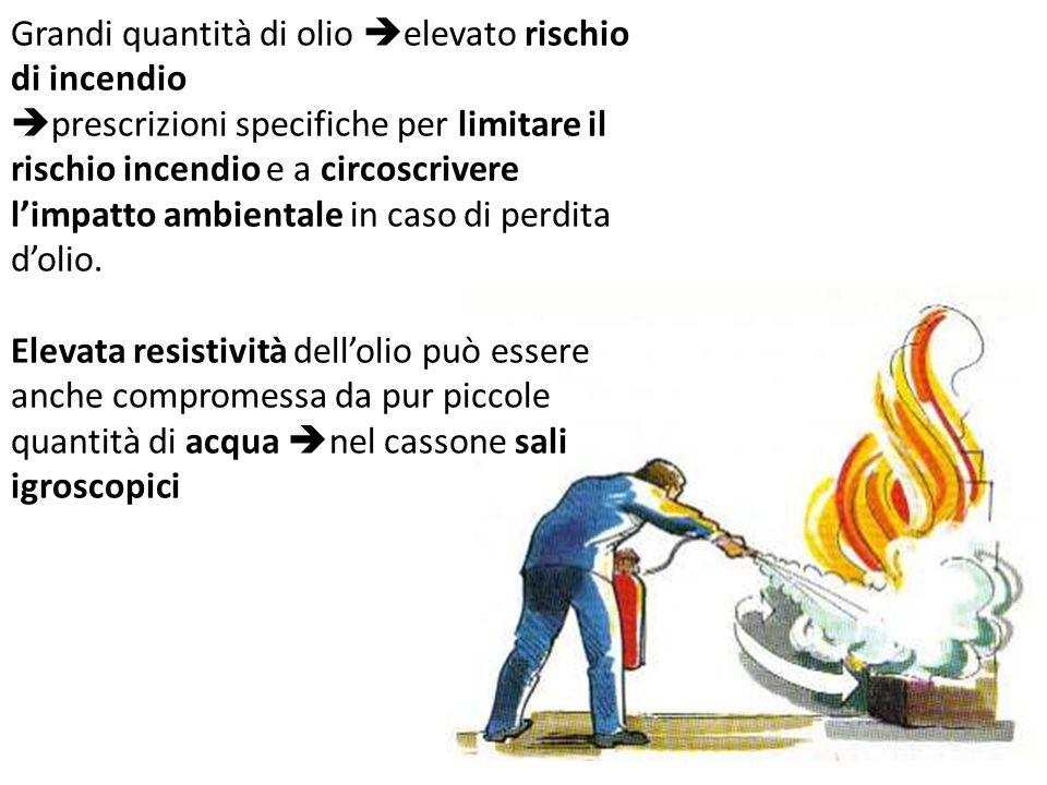 Grandi quantità di olio elevato rischio di incendio prescrizioni specifiche per limitare il rischio incendio e a circoscrivere limpatto ambientale in caso di perdita dolio.
