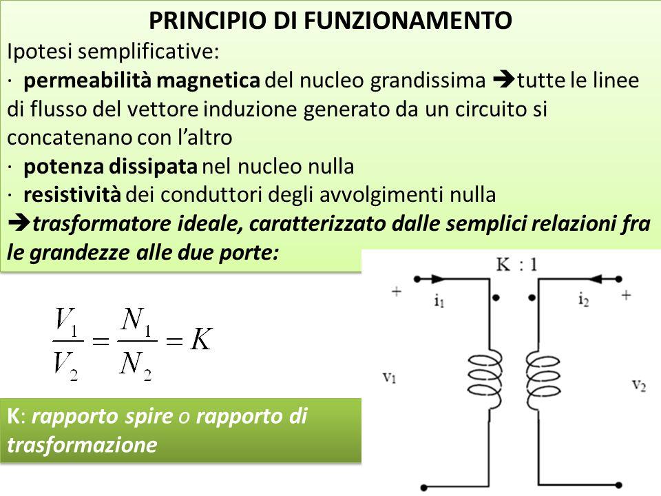 PRINCIPIO DI FUNZIONAMENTO Ipotesi semplificative: · permeabilità magnetica del nucleo grandissima tutte le linee di flusso del vettore induzione generato da un circuito si concatenano con laltro · potenza dissipata nel nucleo nulla · resistività dei conduttori degli avvolgimenti nulla trasformatore ideale, caratterizzato dalle semplici relazioni fra le grandezze alle due porte: PRINCIPIO DI FUNZIONAMENTO Ipotesi semplificative: · permeabilità magnetica del nucleo grandissima tutte le linee di flusso del vettore induzione generato da un circuito si concatenano con laltro · potenza dissipata nel nucleo nulla · resistività dei conduttori degli avvolgimenti nulla trasformatore ideale, caratterizzato dalle semplici relazioni fra le grandezze alle due porte: K: rapporto spire o rapporto di trasformazione