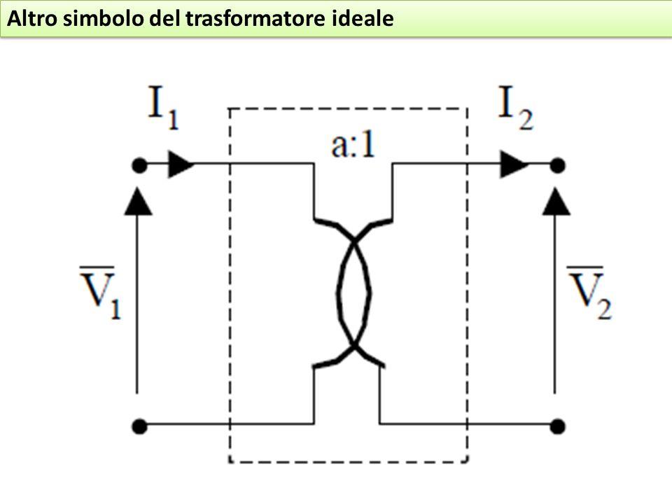 Altro simbolo del trasformatore ideale