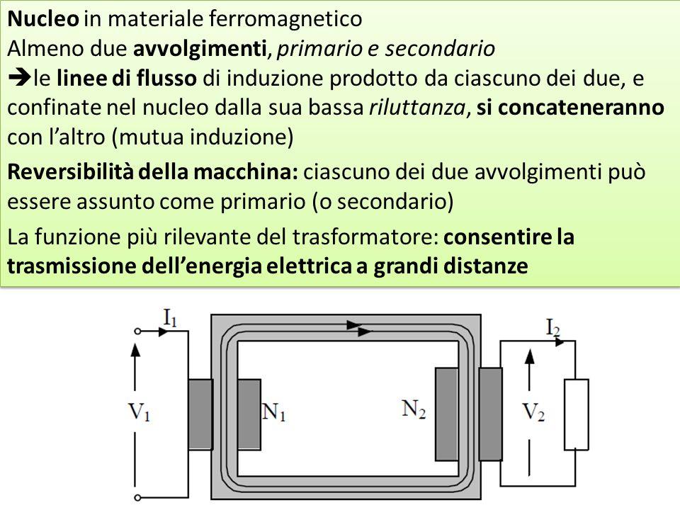 Costituito da nucleo ferromagnetico e gli avvolgimenti Risultano meglio accoppiati se disposti su una struttura di materiale ferromagnetico, che costituisce la rete magnetica a bassissima riluttanza Il trasformatore deve essere corredato di un idoneo sistema di raffreddamento Costituito da nucleo ferromagnetico e gli avvolgimenti Risultano meglio accoppiati se disposti su una struttura di materiale ferromagnetico, che costituisce la rete magnetica a bassissima riluttanza Il trasformatore deve essere corredato di un idoneo sistema di raffreddamento